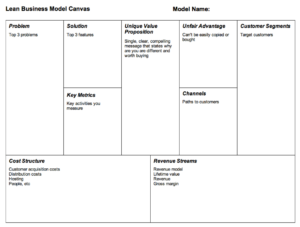 Lean Business Plan Format Canvas Vs Outline Startup Plans intended for Business Canvas Word Template