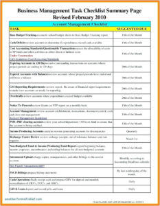 Lessons Learnt Checklist Project Management Learned Report intended for Lessons Learnt Report Template