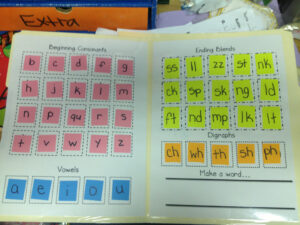Lively Learners Blog – Learning Laboratory! with regard to Making Words Template
