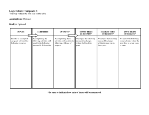 Logic Model Template Gift | Resume For College Organization for Logic Model Template Word