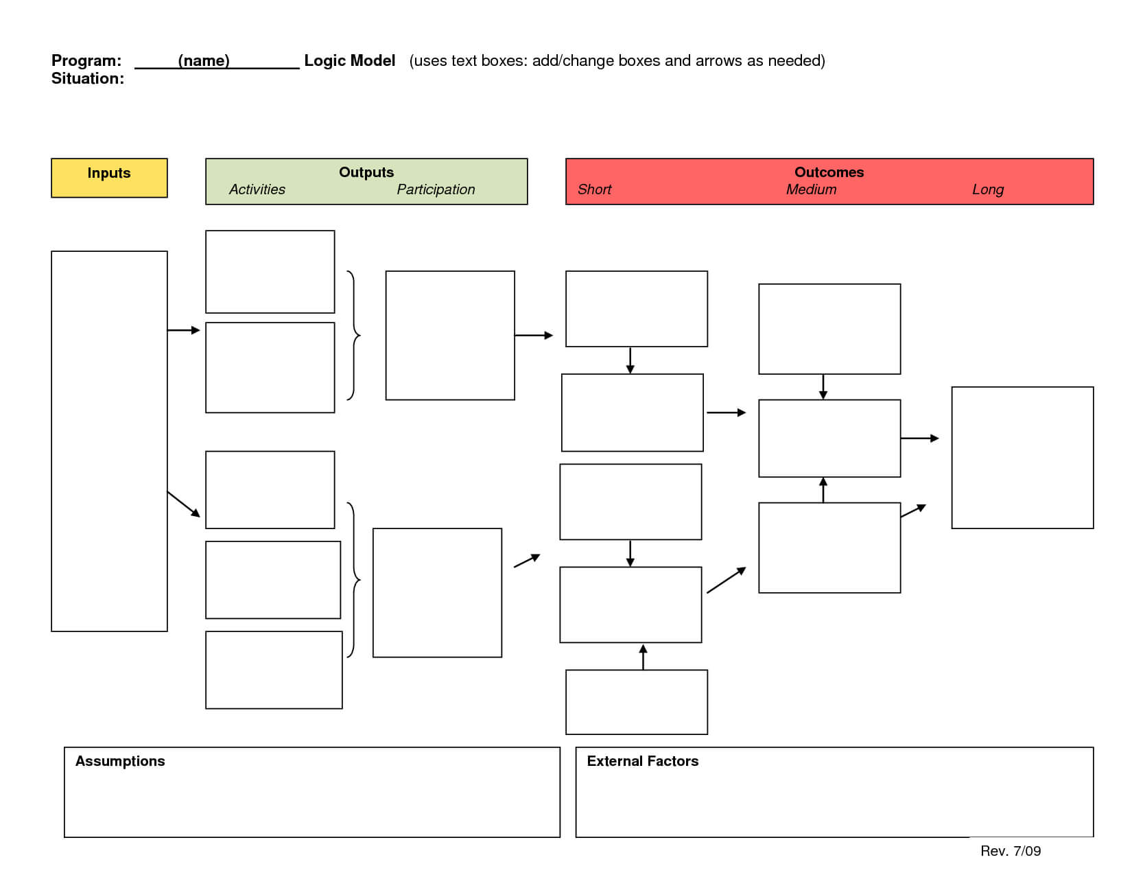 Logic Model Template Word Document – Kenna Pertaining To Logic Model Template Word