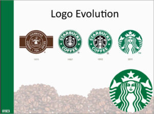 Lovely Free Starbucks Coffee Powerpoint Template | Best Of throughout Starbucks Powerpoint Template