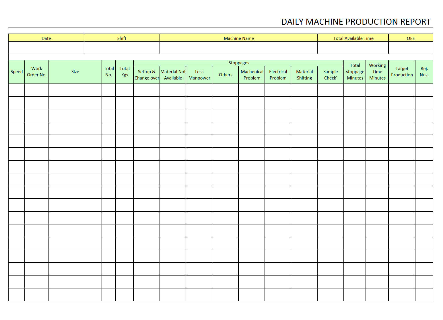 Machine Breakdown Report Template Awesome Daily Machine Within Machine Breakdown Report Template