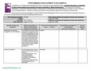 Machine Shop Inspection Report Template | Glendale Community with Machine Shop Inspection Report Template