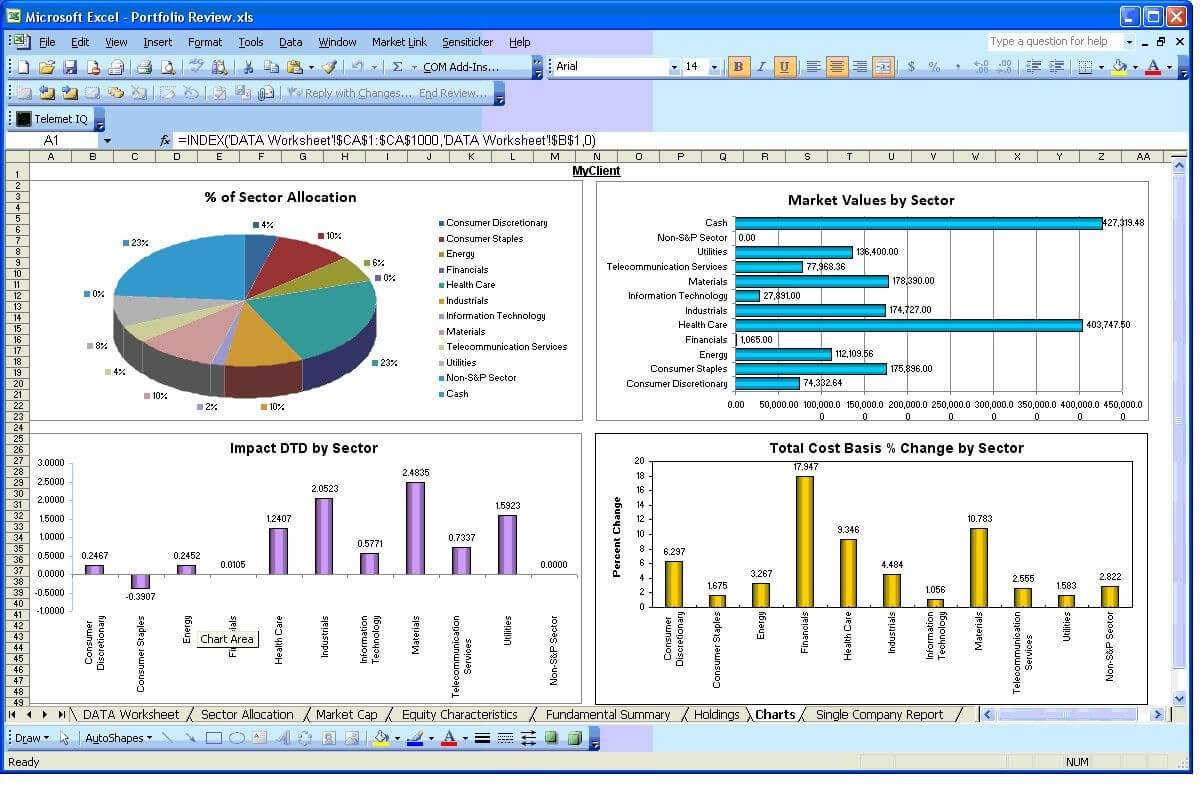 Management Report Strategies Like The Pros | Excel Dashboard In Sales Management Report Template