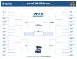 March Madness 2019 Bracket Template (Free Printable Pdf) intended for Blank March Madness Bracket Template