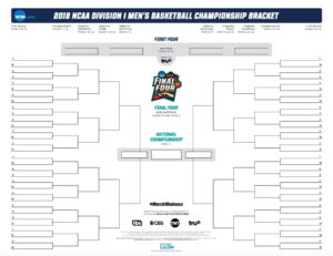 March Madness Bracket 2018: Official And Printable .pdf For pertaining to Blank Ncaa Bracket Template