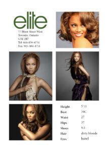 Modeling Comp Card Template. Designing Women Fash235. Model intended for Free Model Comp Card Template Psd