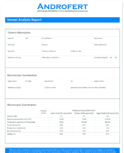 Modifi Ed Semen Analysis Report Template. The Main For Failure Investigation Report Template
