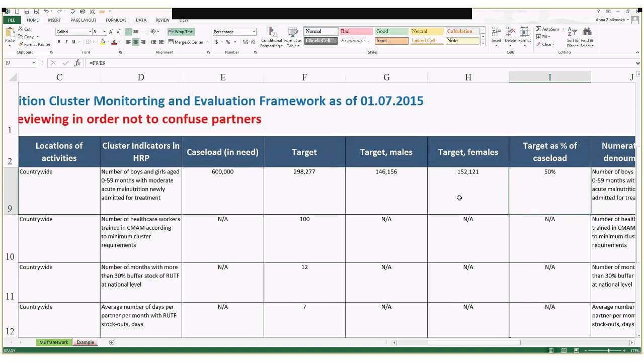Monitoring And Evaluation Framework Regarding Monitoring And Evaluation Report Template