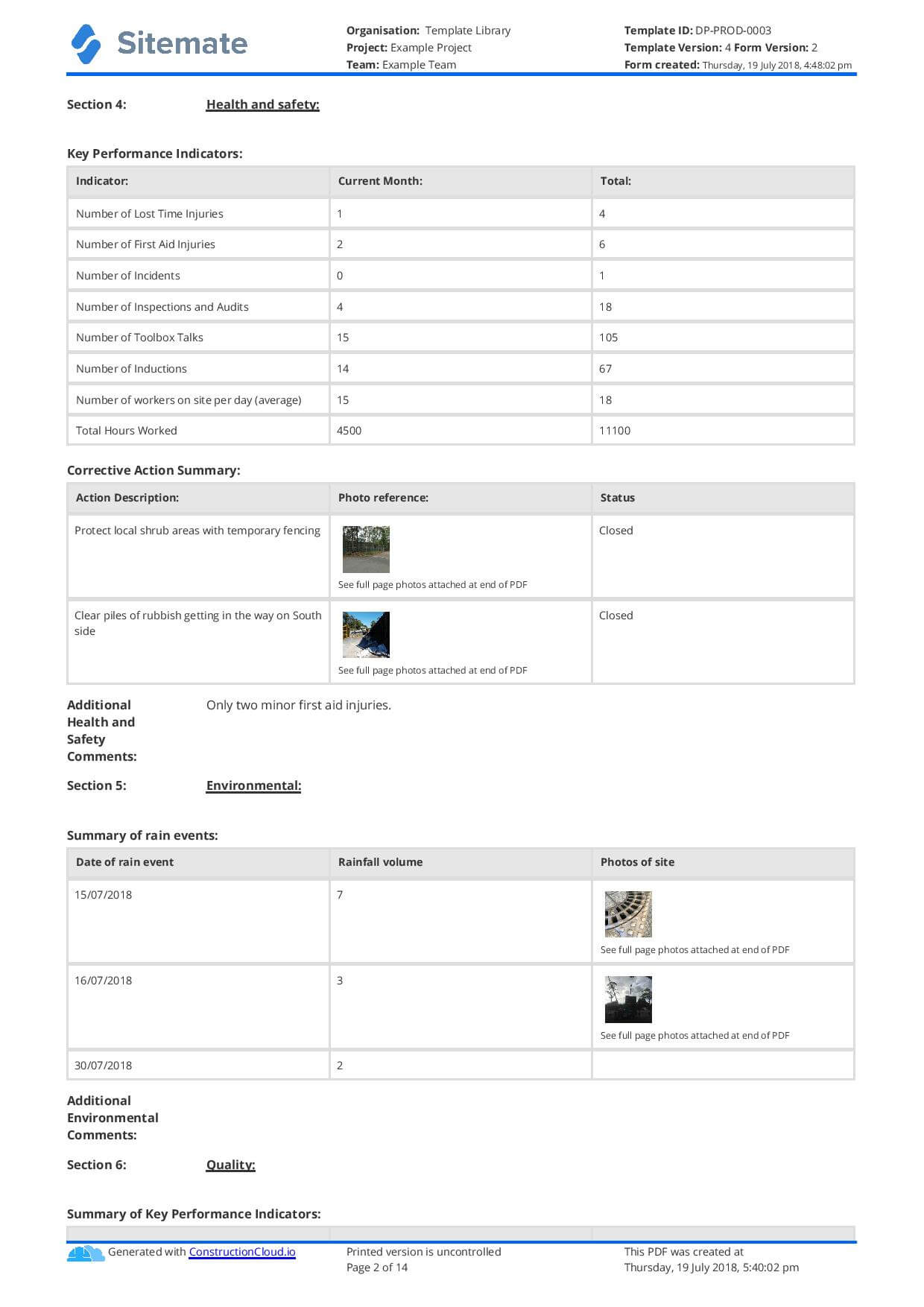 Monthly Construction Progress Report Template: Use This For Monthly Status Report Template