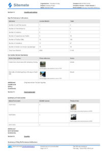 Monthly Construction Progress Report Template: Use This pertaining to Production Status Report Template