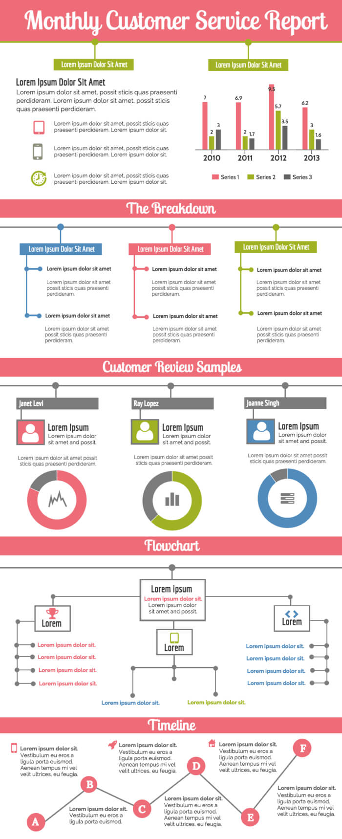 Monthly Customer Service Report Template - Venngage Throughout Service Review Report Template
