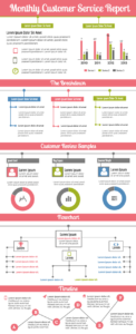 Monthly Customer Service Report Template – Venngage within Customer Contact Report Template