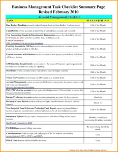 Monthly Financial Report Template Pdf Word Doc Format Free intended for Business Review Report Template