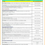 Monthly Financial Report Template Pdf Word Doc Format Free Pertaining To How To Write A Monthly Report Template