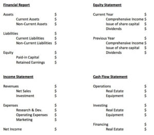 Monthly Financial Reporting Template For Board Of Directors inside Monthly Board Report Template