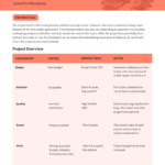 Monthly Project Status Report Template – Venngage In Monthly Status Report Template