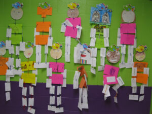 Mrs. Ussery's Second Grade Class: Book Reports inside Story Skeleton Book Report Template