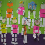 Mrs. Ussery's Second Grade Class: Book Reports Pertaining To Skeleton Book Report Template