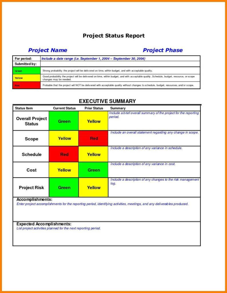 Multiple Project Dashboard Template Excel And Project Inside Project Manager Status Report Template