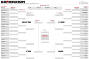 Ncaa Bracket 2013: Full Printable March Madness Bracket pertaining to Blank March Madness Bracket Template