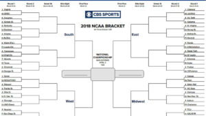 Ncaa Bracket 2018: Printable March Madness Tournament pertaining to Blank Ncaa Bracket Template