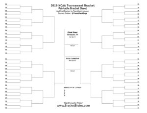 Ncaa Bracket Blank Printable (96+ Images In Collection) Page 1 for Blank Ncaa Bracket Template