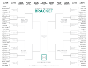 Ncaa Tournament Bracket 2014: Printable March Madness Sheet with Blank March Madness Bracket Template