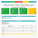 Newman Reporter Htmlextra – Npm With Regard To Html Report Template