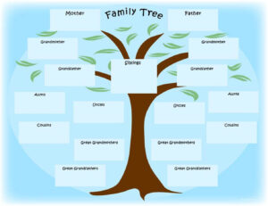 """Newspaper Activity, """"the Year I Was Born"""" Printable pertaining to Fill In The Blank Family Tree Template"""