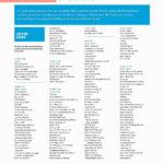Nonprofit Annual Report Infographic – Nonprofit Annual Regarding Chairman's Annual Report Template