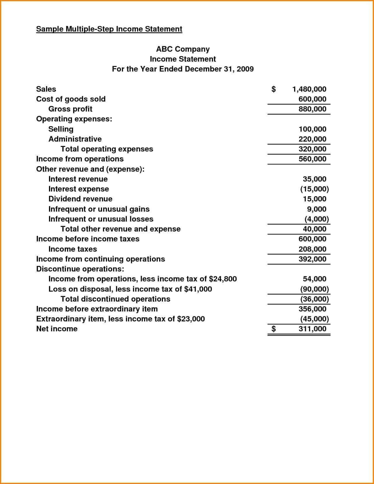 Nonprofit Financial Statements Template Npo Report Example Throughout Non Profit Monthly Financial Report Template