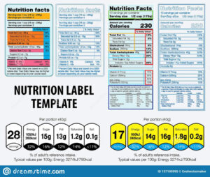 Nutrition Facts Label Template Stock Illustration Of Canada throughout Blank Food Label Template