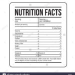 Nutrition Facts Label Template Vector Stock Vector Art pertaining to Blank Food Label Template
