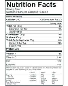 Nutrition Facts Panel Template – Turnkeyprint.co within Blank Food Label Template