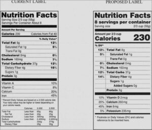 Nutrition Label Template Blank Word Facts Maker Canada pertaining to Nutrition Label Template Word