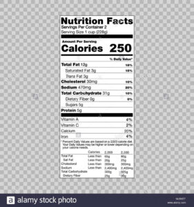 Nutritionl Template Parenteral Adult Patient Pn Cvc Facts in Nutrition Label Template Word