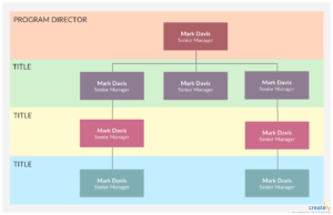 Organogram Template – You Can Edit This Template And Create in Company Organogram Template Word