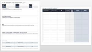 Performance Improvement Plan Templates | Smartsheet in Performance Improvement Plan Template Word