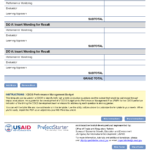 Performance Management Budget Template   Program Cycle For Monitoring And Evaluation Report Template