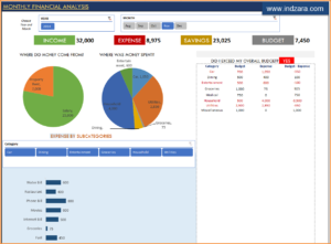 Personal Finance Manager – Free Excel Budget Template with Excel Financial Report Templates