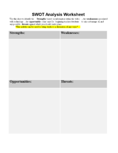 Personal Swot Analysis Worksheet Word | Templates At inside Swot Template For Word