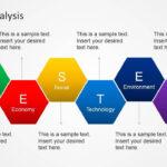 Pestel Analysis Powerpoint Template | Pestel Template Throughout Pestel Analysis Template Word