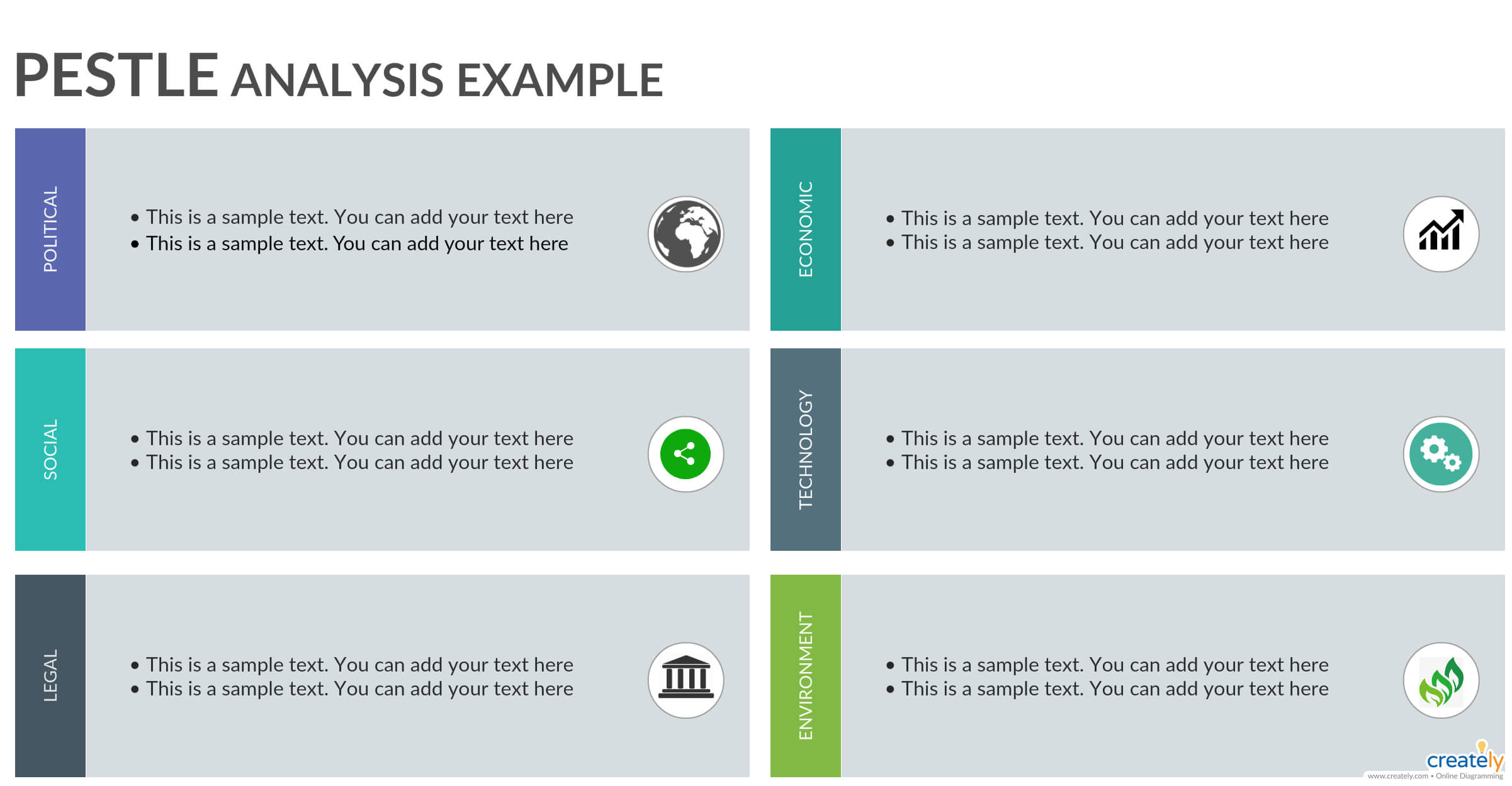 Pestle Analysis Example - You Can Edit This Template And In Pestel Analysis Template Word