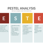 Pestle Analysis Template – Pest Analysis Is The Foolproof Throughout Pestel Analysis Template Word