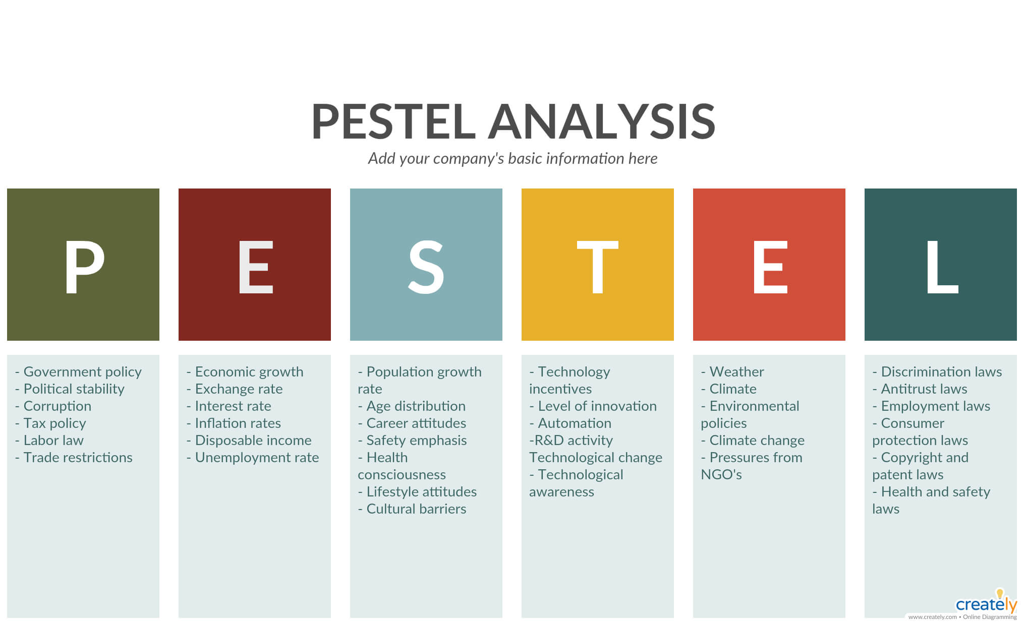 Pestle Analysis Template - Pest Analysis Is The Foolproof Throughout Pestel Analysis Template Word
