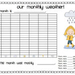 Pintahnee Usher On Classroom Fun!   Daily Weather, First Inside Kids Weather Report Template