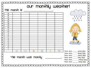 Pintahnee Usher On Classroom Fun! | Daily Weather, First Inside Kids Weather Report Template