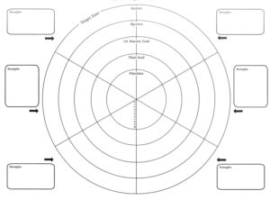 Pioneer – Developing High Potential: The Wheel Of Life Template intended for Wheel Of Life Template Blank